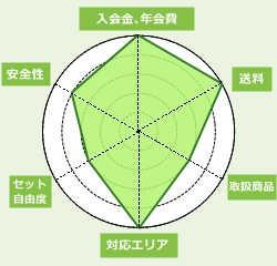 九州野菜王国f